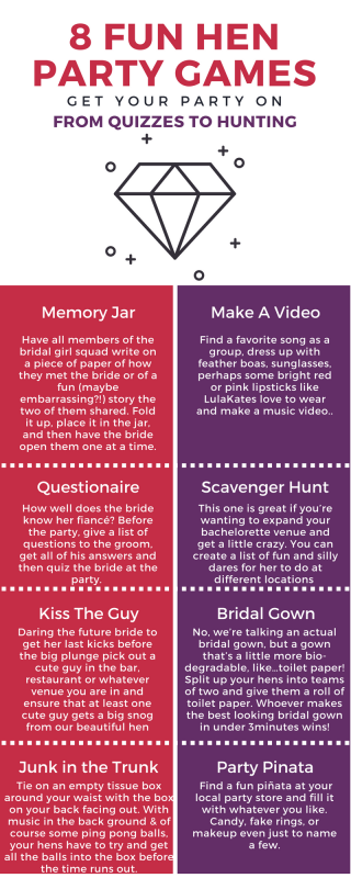 8 Fun & Mad Hen Party Games Infographic | customwear